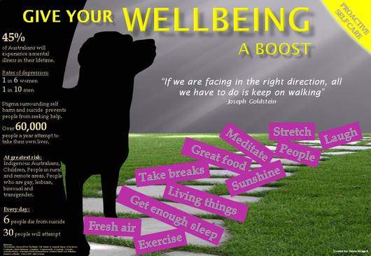 Wellbeing Boost Infographic